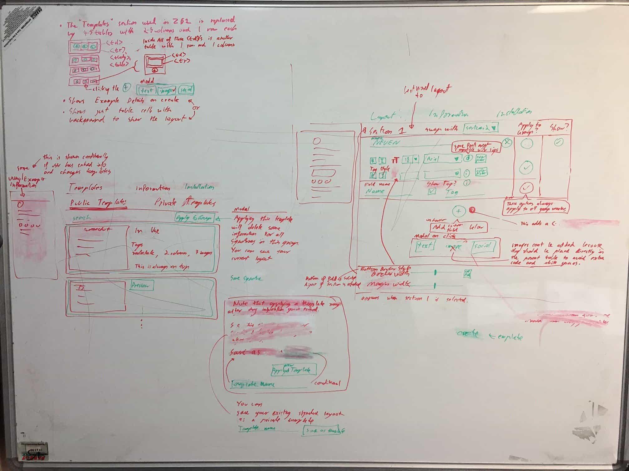 planning zippysig