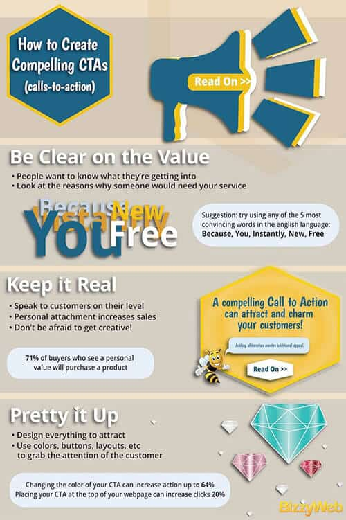compelling calls to action infographic